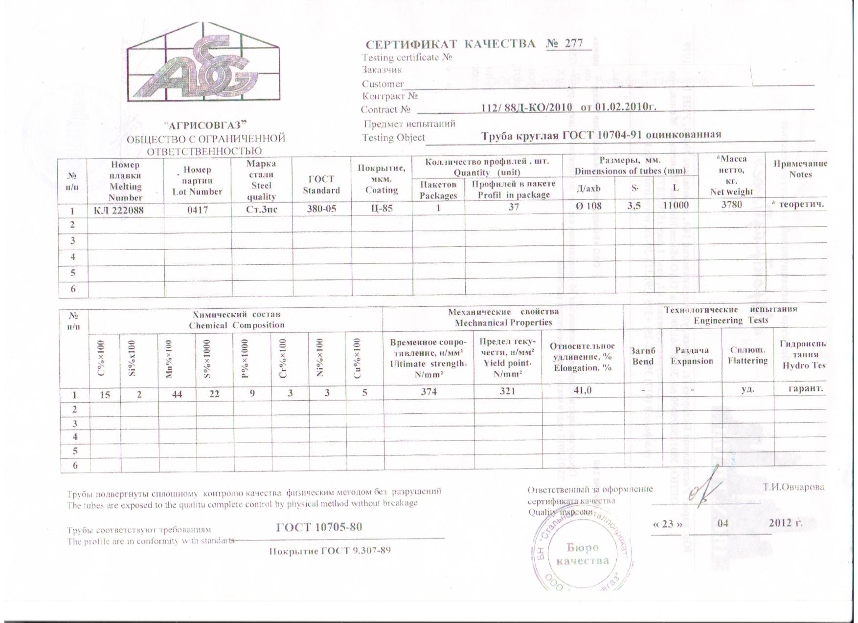 Труба оцинкованная гост 3262-75 сертификат качества six sigma сертификация